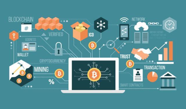 Руководство: Как работает майнинг и подтверждение транзакций в блокчейне