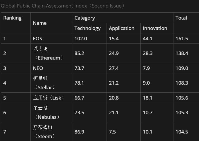 Топ-10 китайских криптовалют